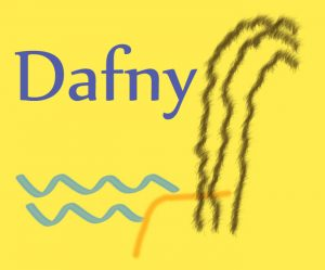 Dafny – Doğrulama Duyarlı Programlama Dili