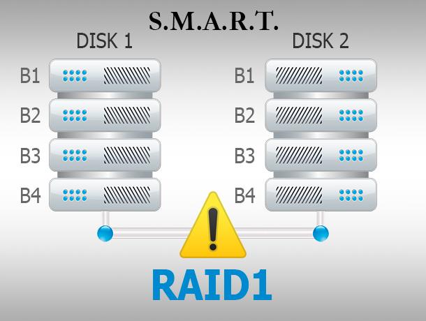 Arızalı disk değişimi RAID-1